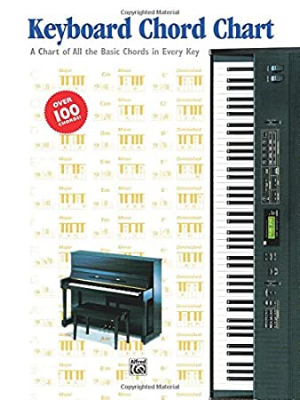 Piano Chord Chart. Printable Piano Chord Chart Sample Piano Chord
