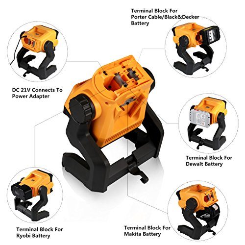 LED Work Light Battery Powered - Enegitech 20W 2800LM 4000K LED Working Light Powered by Cordless Tool Battery and DC Adapter, Multiple Mount for Jobsite, Workshop, Construction Site by Enegitech (Image #2)