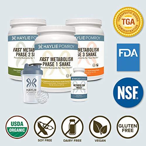 Fast Metabolism Diet Basic Success Bundle by Haylie Pomroy (Image #6)