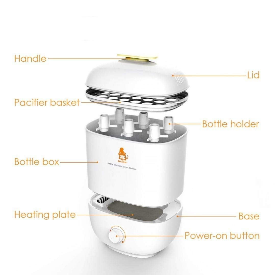 3 in 1 Baby Bottle Steam Sterilizer Dryer Holder & Storage. 99.9% Germ Removal from Jars, Nipples, lids, Cups. Deluxe Safe on Kitchen countertop, Easy Cleaning, Large Capacity Holds 6+ Bottles