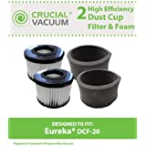 2 Style DCF-20 Filters for Eureka Envirovac Model Vacuums; Compare to Eureka Part Nos. 3041; Designed & Engineered by Think Crucial