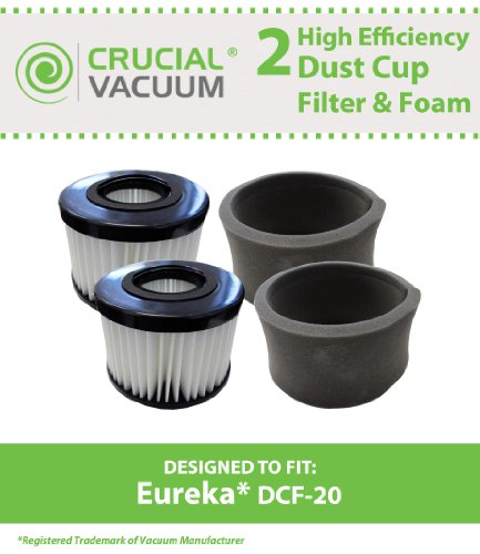 2 Replacements for Eureka DCF-20 Filter Fits Envirovac, Compatible With Part # 3041, Washable & Reusable, by Think Crucial - Eureka Foam Filter