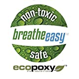 Ecopoxy Liquid Plastic 2:1 Ratio (12 liters)