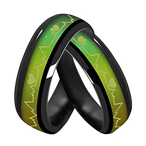 Titanium Steel Mood Rings For Lovers Emotional Change Color Temperature Feeling Heartbeat ECG Rings (Mood Rings Size)