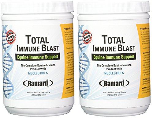 l Immune Blast (Total Immune Blast)