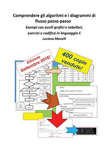 comprendere-gli-algoritmi-e-i-diagrammi-di-flusso-passo-passo-esempi-con-ausili-grafici-e-tabellari-