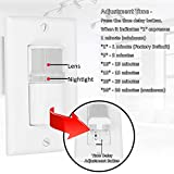 Vacancy Inwall LED Motion