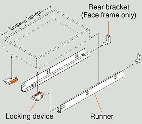 rear mounting Brackets and screws for face frame or frameless application 15 BLUM TANDEM Set of 6 Drawer Slides plus BLUMOTION Complete Kit With runners 563H locking devices