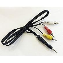 AV Cable for RPi B+/RPi 2
