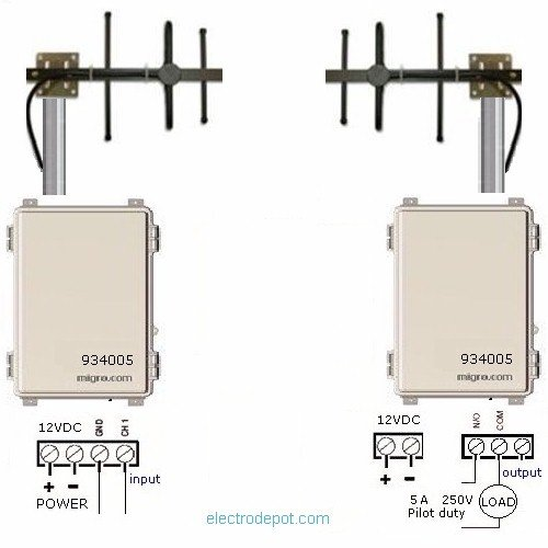 Wireless Pump Controller Long Range I/O Single Channel Control, Dry contact input, Relay output by Electrodepot