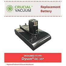 Dyson DC31 & DC35 Battery Replacement, 22.2V Li-ion 1500mAh, Part # 917083-01