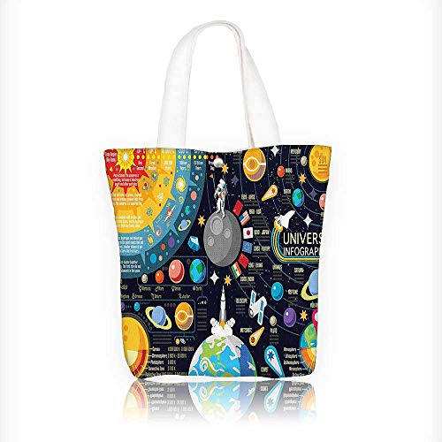 Stylish Canvas Zippered Tote Bag New Horizs of Solar System InfoPluto Venus Mars Jupiter Skyrock Shopping Travel Tote Bag W16.5xH14xD7 INCH by Jiahonghome