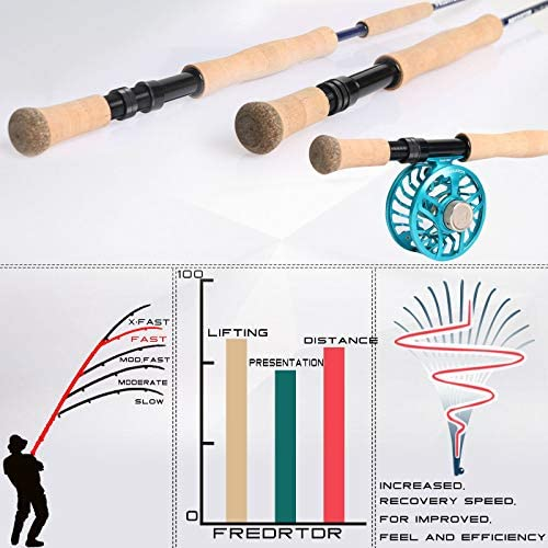 Maxcatch Predator Saltwater Fly Fishing Rod 8//9//10//11//12wt,4-piece Fast Action