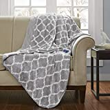 Beautyrest Plush Electric Throw Blanket – Secure
