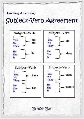 Amazon Teaching Learning Subject Verb Agreement Ebook Grace