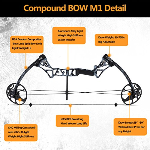 Compound Bow Ship from USA Warehouse,Topoint Archery Package,M1,19-30 Draw Length,19-70Lbs Draw Weight,320fps IBO Limbs Made in USA (Black camo)