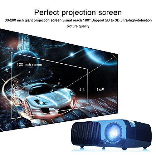 iRulu BL20 Video Projector, Home Cinema 5.0 Inc...