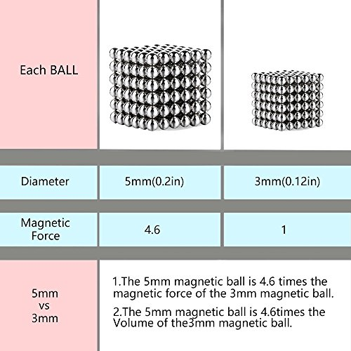 Magnetic Ball, Sculpture Toy for Intelligence Development and Stress Relief, DIY Desk Decoration 5MM 222 Balls