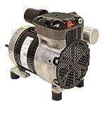 EasyPro Stratus SRC Series 1/4HP Rocking Piston Compressor 115 volt SRC25 Generation 2