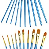 Etmact Professional Gouache Brush,Multifunctional