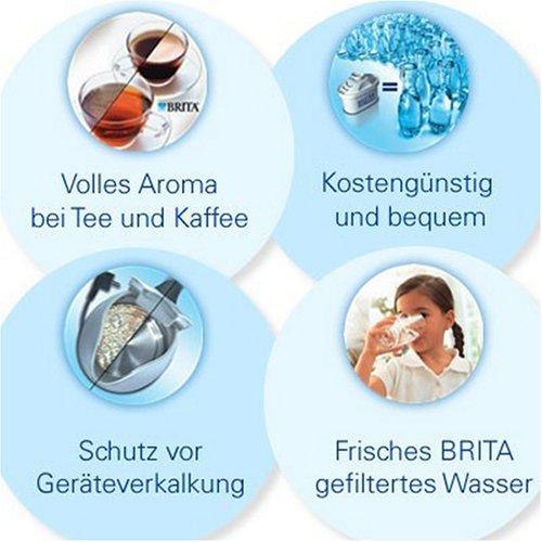 Brita Elemaris XL Premium Design-Wasserfilter