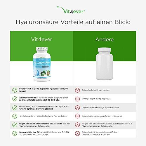 Hyaluronsäure ergänzt Dosierung