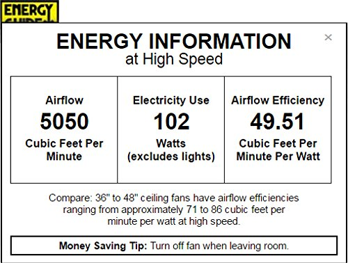Minka-Aire F802-ORB, Vintage Gyro, 42'' Dual Ceiling Fan, Oil Rubbed Bronze