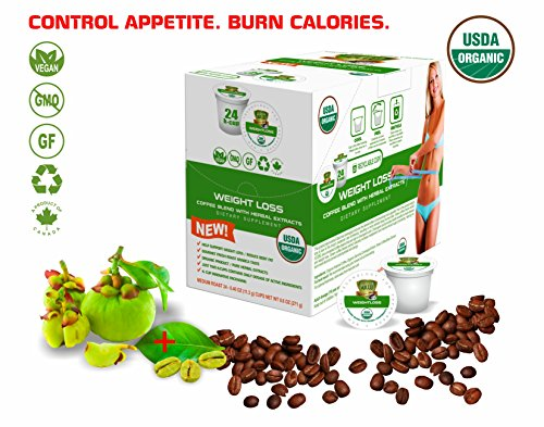 Keurig K-Cup Coffee Pods, Weight Loss Control Appetite