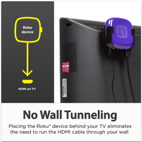 TotalMount Roku Mounting System (Compatible with Roku 3, Roku 2, Roku 1, and Roku LT) by TotalMount (Image #2)