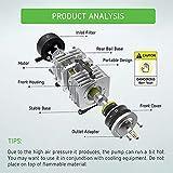 VIVOSUN Commercial Air Pump 950GPH, 32W, 60L/min 6