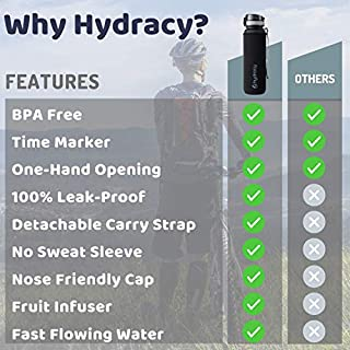 Hydracy Water Bottle with Time Marker - Large 1 Liter 32 Oz BPA Free Water Bottle - Leak Proof & No Sweat Gym Bottle with Fruit Infuser Strainer - Ideal for Fitness or Sports & Outdoors - Space Grey