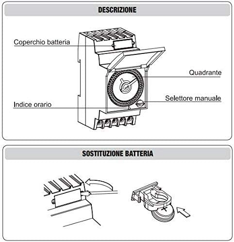 Grigio Chiaro Vemer VP883300 Interruttore Orario Elettromeccanico Arvo-W