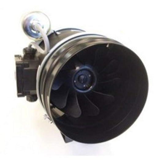 S&P 5211999800 TD-800/200 EXEIICT3 Ventiladores Helicocentrífugos ...