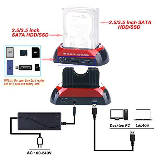 WANLONGXIN WLX-876U3C USB 3.0 to SATA Dual Bay External Hard Drive Docking Station with Offline Clone Function and Card Reader USB 3.0 Hub, For 2.5 3.5 Inch HDD SSD SATA I/II/ III up to 2 x 8TB by WANLONGXIN (Image #5)