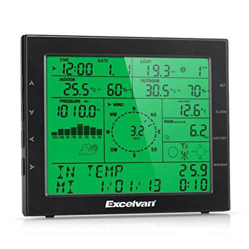Excelvan Professional Wireless Weather Station Internet Upload Plus UV and Light Index, PC Connect with Software, Weather Ticker