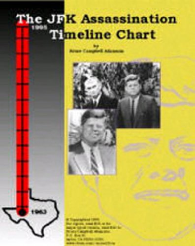 The JFK Asssassination Timeline Chart - 290 pages Large Print (The George de Mohrenschildt 11 volume - George De Mohrenschildt