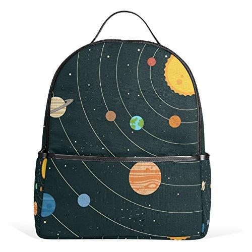 Children S Solar System Light