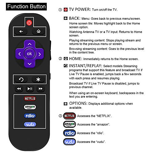 Gvirtue Remote Control Compatible with TCL Roku TV Remote LED HDTV RC280  49S405 28S3750 32FS3700 32FS4610R 32S800 32S850 32S3700 32S3850 32S3800