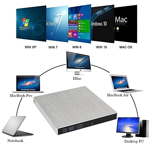 External DVD Drive USB 3.0, OfficeWinner Aluminum Portable CD DVD +/-RW Drive Slim DVD/CD Rom Rewriter Burner Writer, for Laptop, Macbook Pro, Macbook Air Support Mac OSX Windows Vista/7/8/10, Silver by OfficeWinner (Image #4)