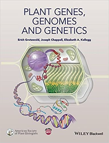 Plant Genes, Genomes, and Genetics