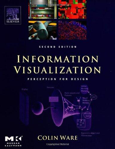 Information Visualization: Perception for Design (Interactive Technologies) (Best Data Visualization Websites)