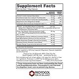 Protocol For Life Balance - Adrenal Cortisol