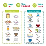BAKETIVITY Kids Baking DIY Activity Kit - Bake