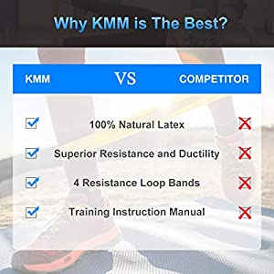 KMM Pull up Resistance and Assist Bands, Workout Bands   Powerlifting Bands,Mobility Stretch Bands,Exercise Band for Body Fitness Training,Chin Ups, Stretch (2# Purple (60-100 lbs) 1.26'' x 4.5mm) (Color: #1 Purple)