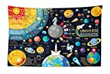 Lunarable Outer Space Tapestry, New Horizons of Solar System Infographic Pluto Venus Mars Jupiter Skyrocket, Fabric Wall Hanging Decor for Bedroom Living Room Dorm, 45 W X 30 L inches, Multicolor