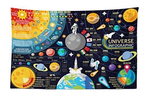 Lunarable Outer Space Tapestry, New Horizons of Solar System Infographic Pluto Venus Mars Jupiter Skyrocket, Fabric Wall Hanging Decor for Bedroom Living Room Dorm, 45 W X 30 L inches, Multicolor by Lunarable