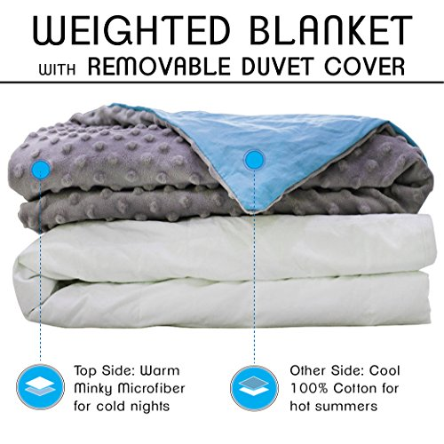 CMFRT Cozy Weighted Blanket Set w/Duvet Cover for Teens - Get Quality Rest, Great for Anxiety, ADHD, Autism, OCD and Stress Relief - (48'' x 78'' - 12 lb) (Perfect for 100 lb teens), 52303 by CMFRT (Image #3)