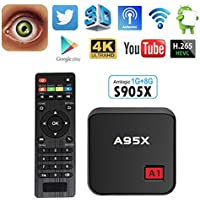 ESHOWEE Android 6.0 A1 TV BOX Amlogic S905X Quad core Cortex A53 2.0 GHz 64 bit 1G RAM 8G ROM 4K UHD WiFi & LAN VP9 DLNA H.265