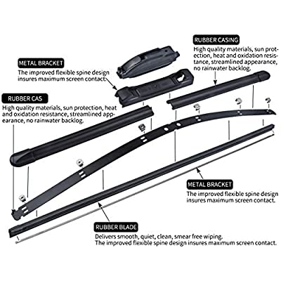 Windshield Wiper Blades for 2005-2013 Chevrolet Corvette, 2002-2010 Dodge Dakota, 1998-2010 VW Beetle - MIKKUPPA Front Wiper Replacement 21