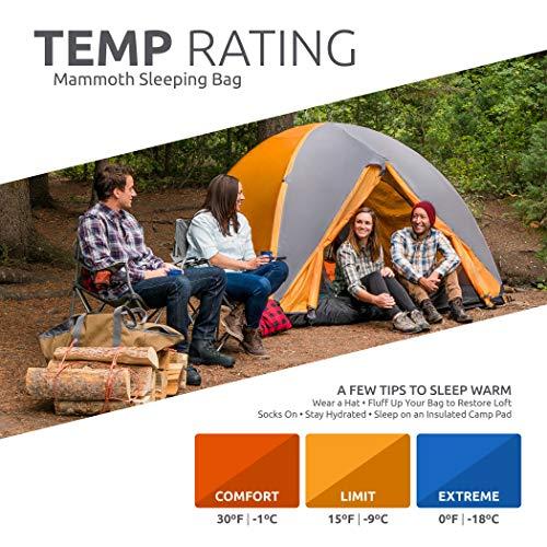 TETON Sports Queen-Size Sleeping Bag; Warm Family Camping